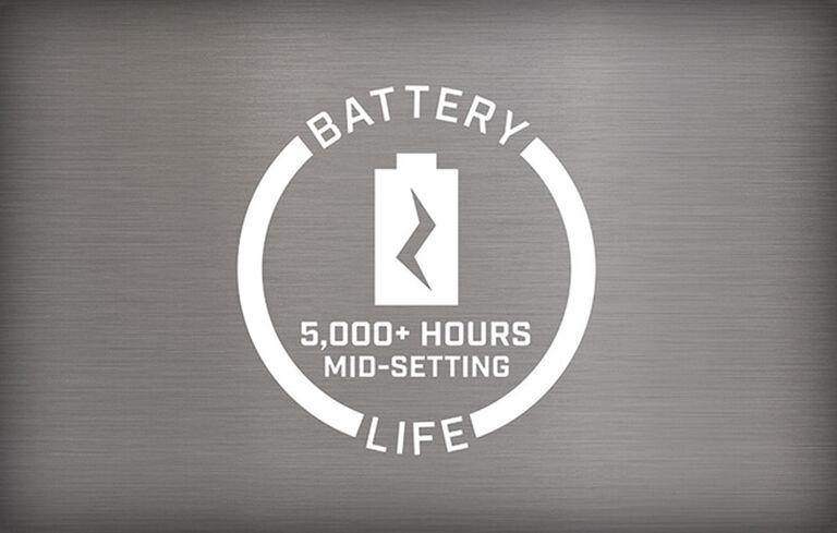 RXS 100 Battery