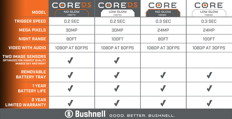 Trail Camera Comparison Chart