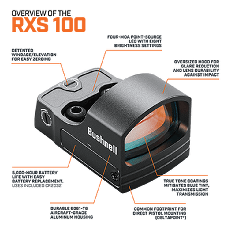 All-new RXS 100