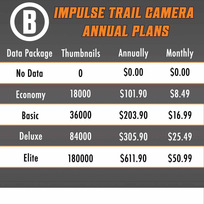 Impulse Cellular Trail Camera